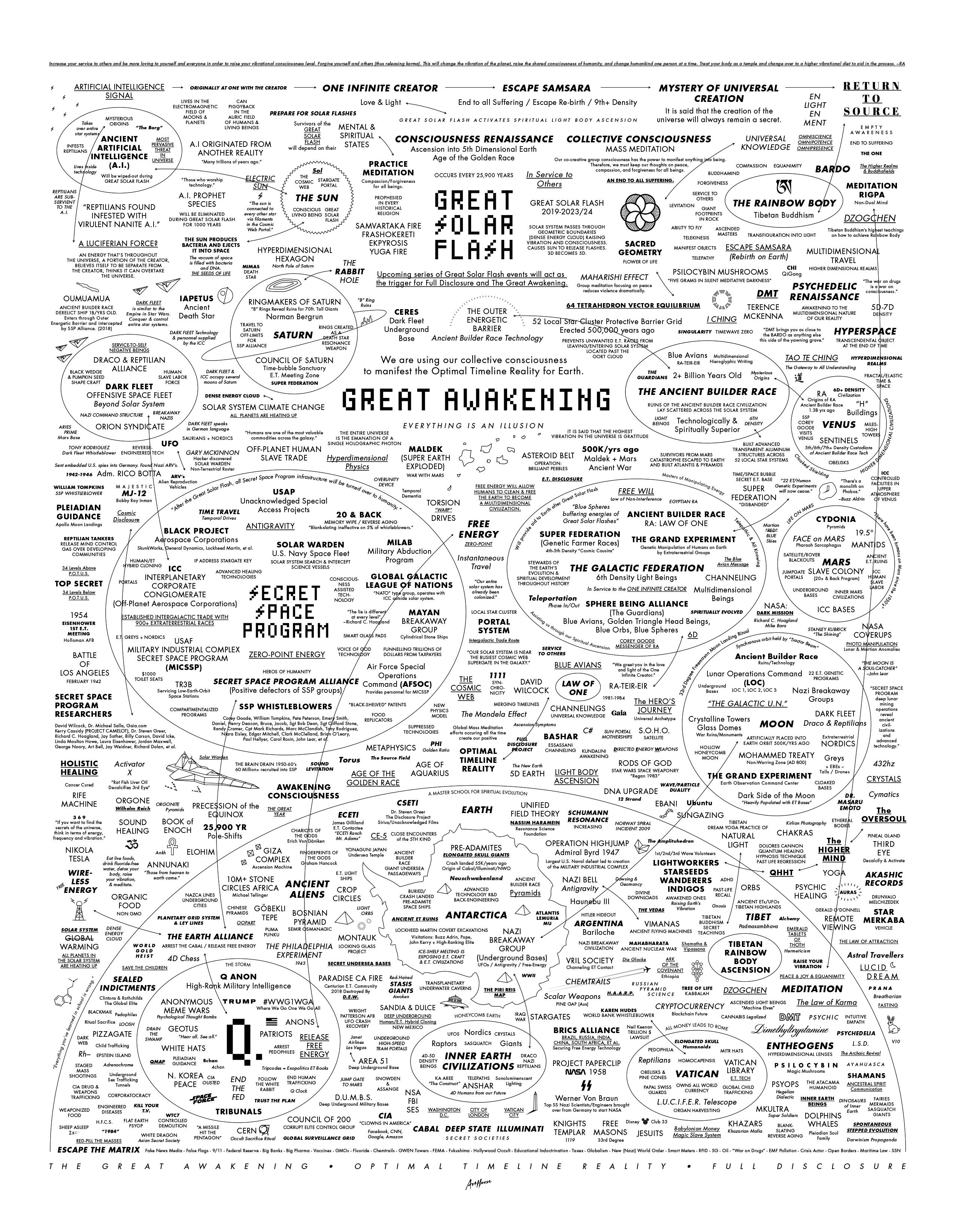 EN - THE GREAT AWAKENING MAP