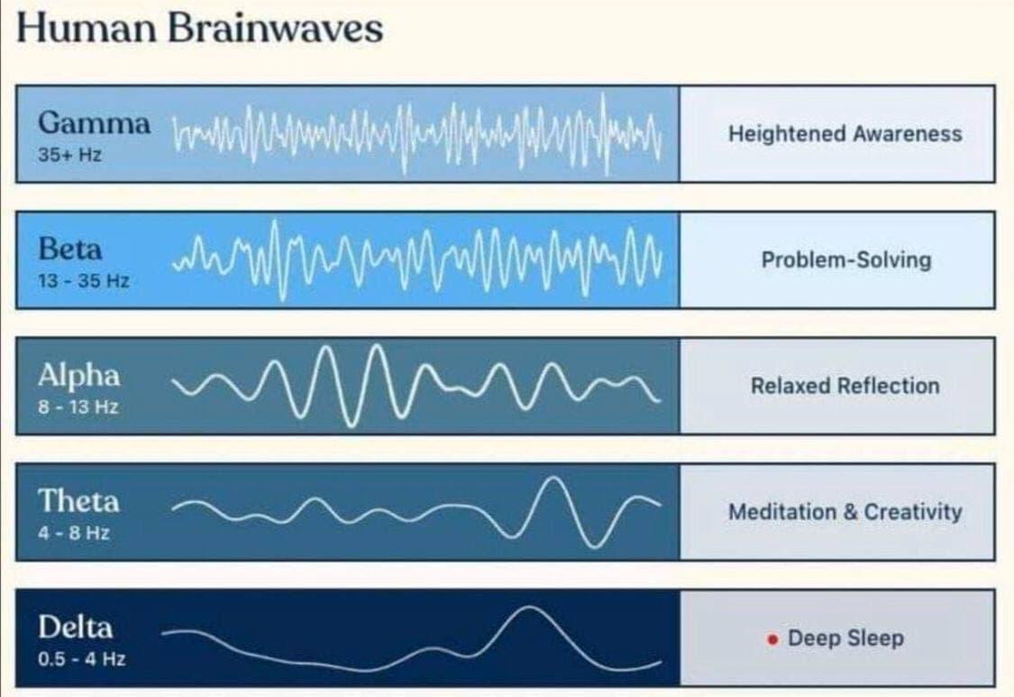 Deep Sleep? Deshalb Delta Variante?