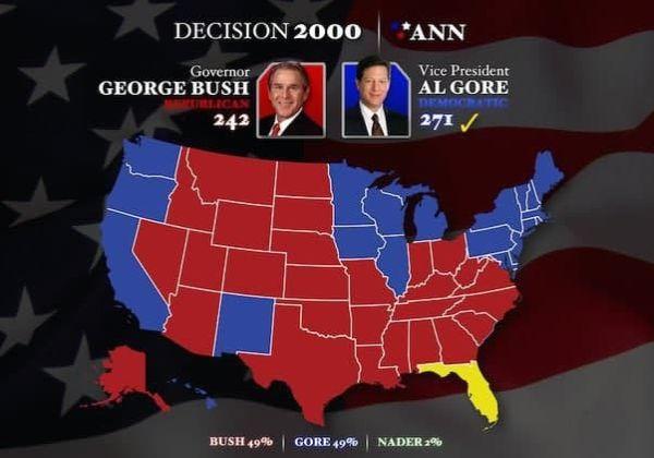 Erinnerst Du Dich 2000? Bush vs. Al Gore