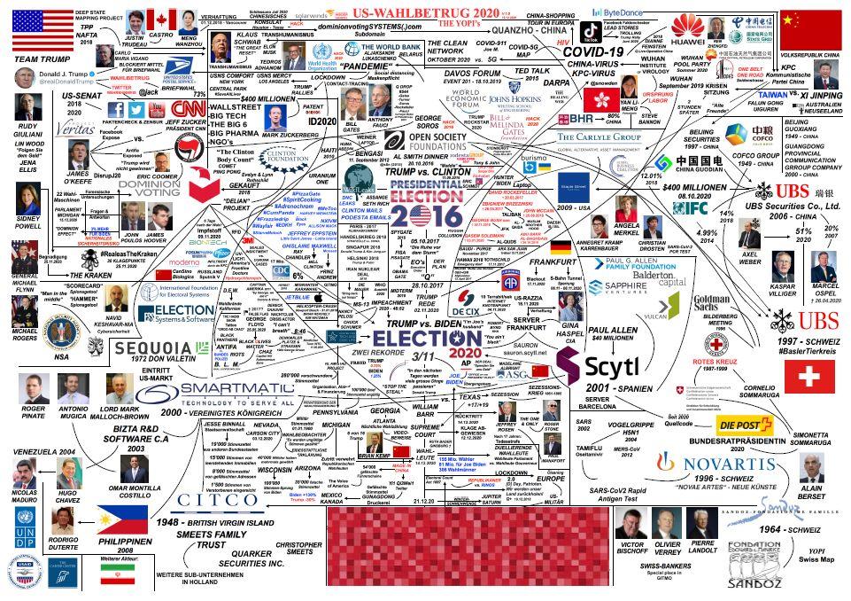 KARTE: USA Wahlbetrug 2016 und 2020