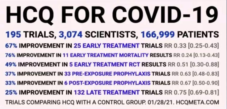 HCQ gegen COVID